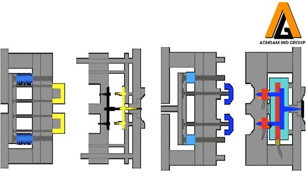 تفاوت قالب های تزریق پلاستیک راهگاه گرم و راهگاه سرد
