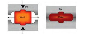 عملیات آهنگری به روش قالب بسته